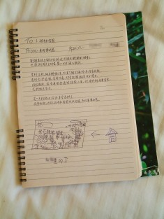 仿照先前的過客,我們也寫下對於一日「綠能樹屋」主人的心得 & 感謝~
