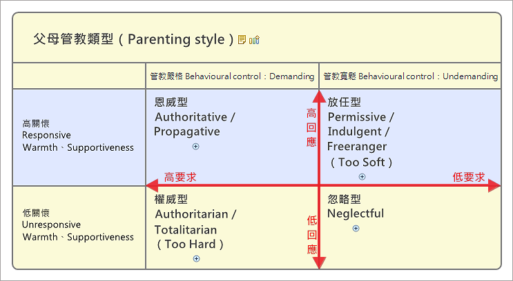 parenting styles and development essay Parenting style has big impact on how children develop into adults how does your parenting style affect your kids the benefits of a long-lens approach to leader development.