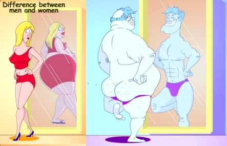 女、男差別:對於自己身體的觀感(Src:goo.gl/ObNSO)