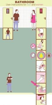 女、男差別:廁所指示的不同(Src:goo.gl/6DuLF)