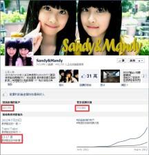 爆紅的雙胞胎粉絲專頁。網路上還有其他網友為她們設置的其他粉絲專頁,更紅到大陸去~